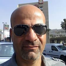 Hany - Uživatelský profil
