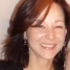 Aniko User Profile