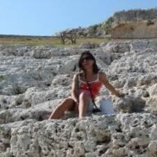 Montse Kullanıcı Profili