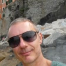 Ivo - Profil Użytkownika