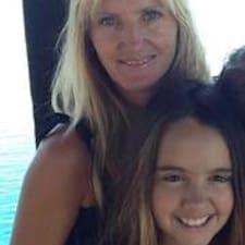 Maria Celina User Profile