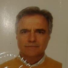 Pietro - Profil Użytkownika