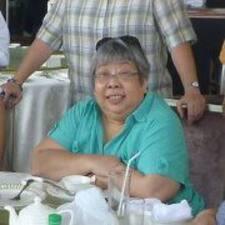Profil utilisateur de Chingling