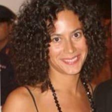 Lionella - Profil Użytkownika