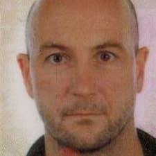 Axel felhasználói profilja