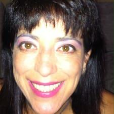 Maria Jesus - Profil Użytkownika