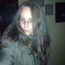 Profil utilisateur de Leposava