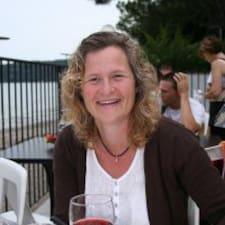 Anni - Uživatelský profil