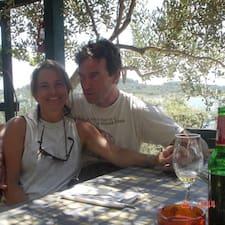 Profil utilisateur de Maria Cristina