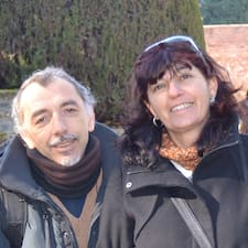 Gebruikersprofiel Luca  / Mariló