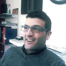 Gino - Profil Użytkownika