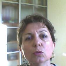 Joelle - Profil Użytkownika