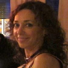 Inma User Profile