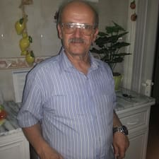 Profil korisnika Mohamed Elmahi