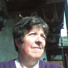Fausta User Profile