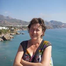 Profil korisnika Inger Gammelgaard
